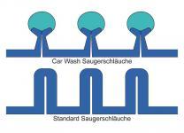 Car Wash Saugerschlauch & passendes Zubehör